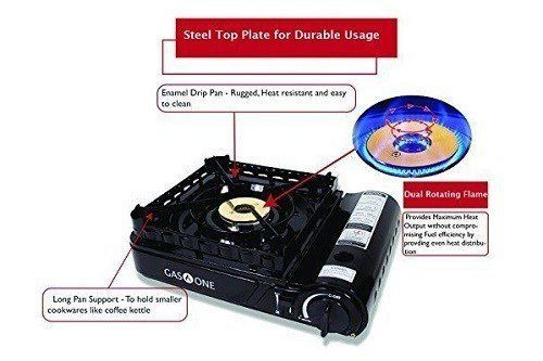 GAS ONE Portable Camping Stove Features